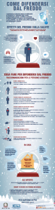 freddo_infografica