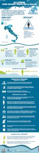 alluvioni-infografica