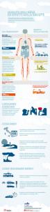 infografica_aria_inquinamento